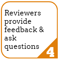 4. Reviewers provide feedback and ask questions.