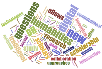 digital humanities definitions word cloud