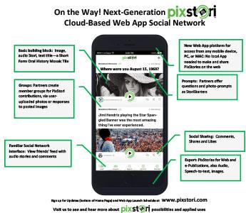 PixStori Web App