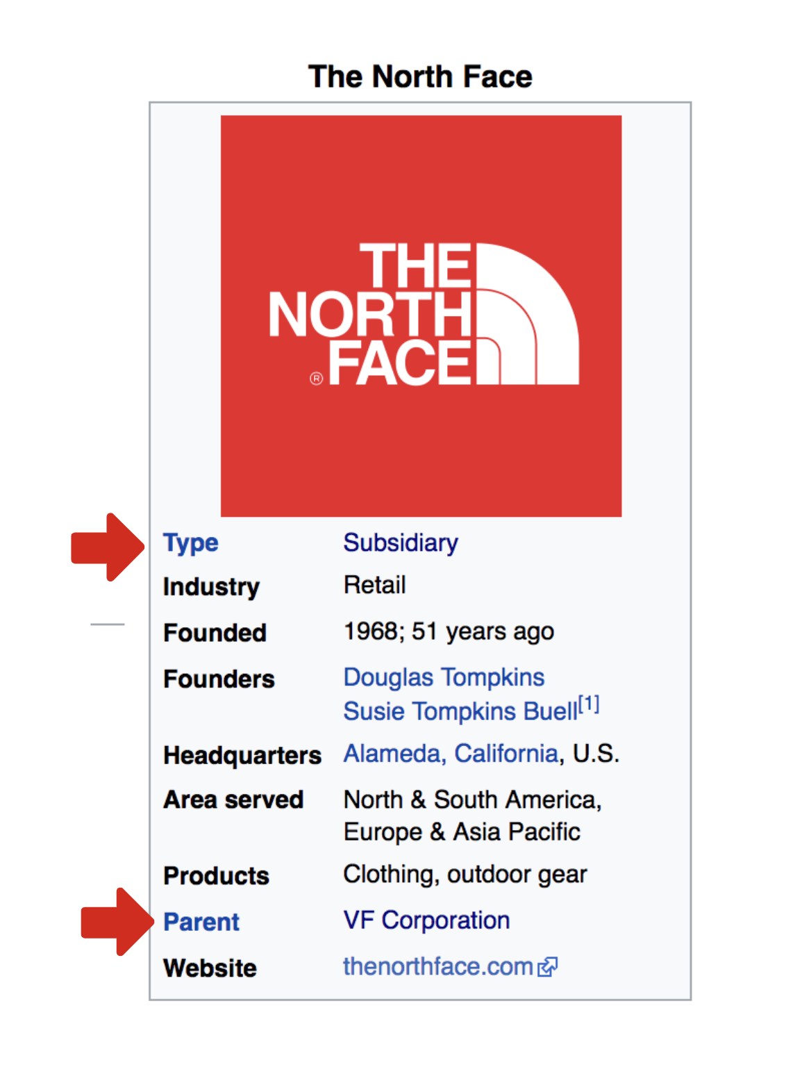 North Face Wikipedia page