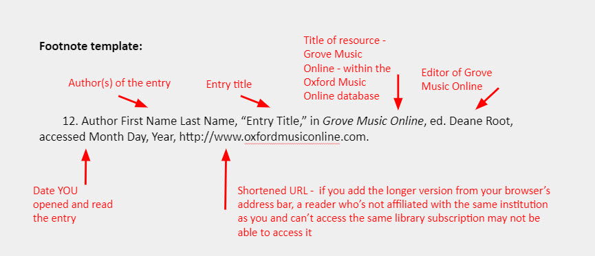 """Footnote template: 12. Author First Name Last Name, """"Entry Title,"""" in Grove Music Online, ed. Deane Root, accessed Month Day, Year, http://www.oxfordmusiconline.com. [Arrows point to individual elements of the template, accompanied by notes that read: """"Author(s) of the entry,"""" """"Entry title,"""" """"Title of resource - Grove Music Online - within the Oxford Music Online database,"""" """"Editor of Grove Music Online,"""" """"Date YOU opened and read the entry,"""" and """"Shortened URL -  if you add the longer version from your browser's address bar, a reader who's not affiliated with the same institution as you and can't access the same library subscription may not be able to access it.""""]"""