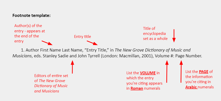 """Footnote template: 1. Author First Name Last Name, """"Entry Title,"""" in The New Grove Dictionary of Music and Musicians, eds. Stanley Sadie and John Tyrrell (London: Macmillan, 2001), Volume #: Page Number. [Arrows point to individual elements of the template and are accompanied by notes that read: """"Author(s) of the entry - appears at the end of the entry,"""" """"Entry title,"""" """"Title of encyclopedia set as a whole,"""" """"Editors of entire set of The New Grove Dictionary of Music and Musicians,"""" """"List the VOLUME in which the entry you're citing appears in Roman numerals,"""" and """"List the PAGE of  the information you're citing in Arabic numerals""""]"""