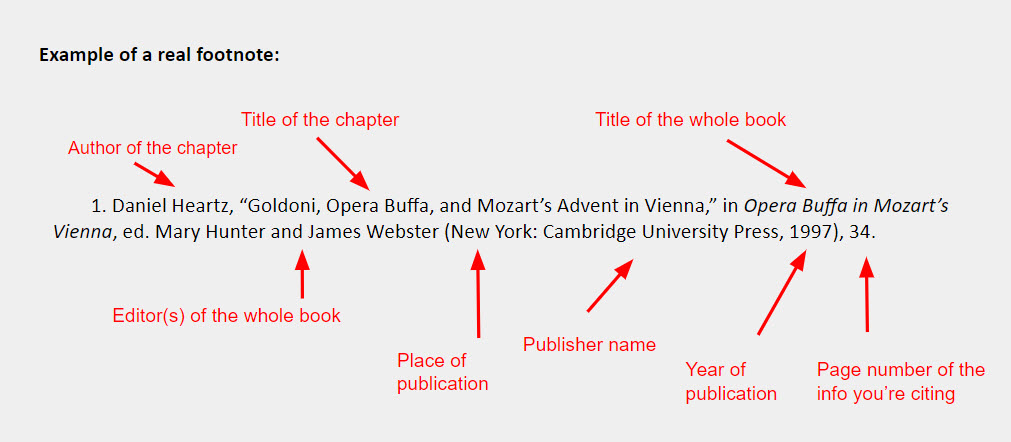"""Part of a larger whole footnote example: 1. Daniel Heartz, """"Goldoni, Opera Buffa, and Mozart's Advent in Vienna,"""" in Opera Buffa in Mozart's Vienna, ed. Mary Hunter and James Webster (New York: Cambridge University Press, 1997), 34. [accompanying the example are arrows pointing to each part of the footnotes and labels describing what each element is.]"""