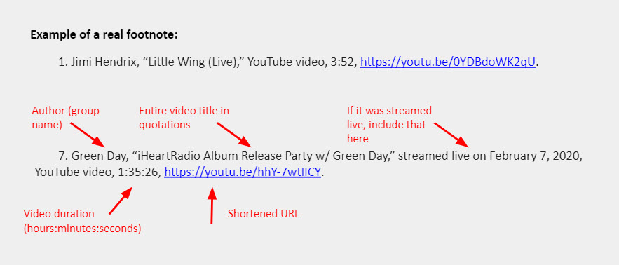 "Example of a real footnote: 1. Jimi Hendrix, ""Little Wing (Live),"" YouTube video, 3:52, https://youtu.be/0YDBdoWK2qU.  7. Green Day, ""iHeartRadio Album Release Party w/ Green Day,"" streamed live on February 7, 2020, YouTube video, 1:35:26, https://youtu.be/hhY-7wtIICY. [Arrows point to individual elements of the second example, accompanied by notes that read: ""Author (group name)""; ""Entire video title in quotations""; ""If it was streamed live, include that here""; ""Video duration (hours:minutes:seconds)""; and ""Shortened URL""]"