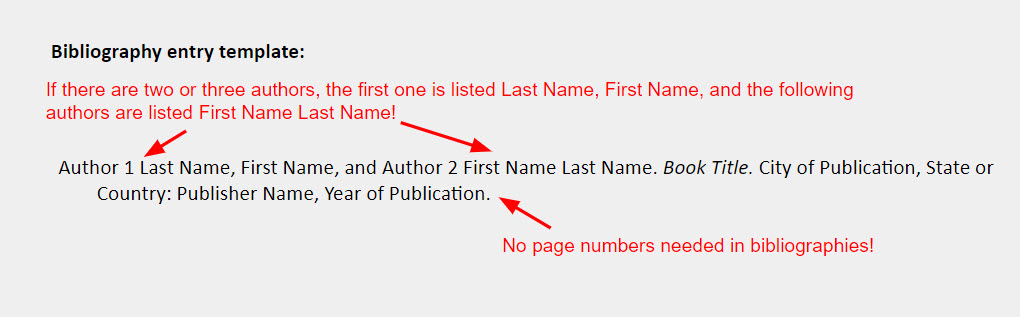 """Book two or three authors bibliography entry template: Author 1 Last Name, First Name, and Author 2 First Name Last Name. Book Title. City of Publication, State or Country: Publisher Name, Year of Publication. [Also included are several notes. Note 1 is accompanied by arrows pointing to the authors' names and reads, 'If there are two or three authors, the first one is listed Last Name, First Name, and the following authors are listed First Name Last Name!"""" Note 2 is accompanied by an arrow pointing at the end of the template and reads, """"]No page numbers needed in bibliographies!""""]"""