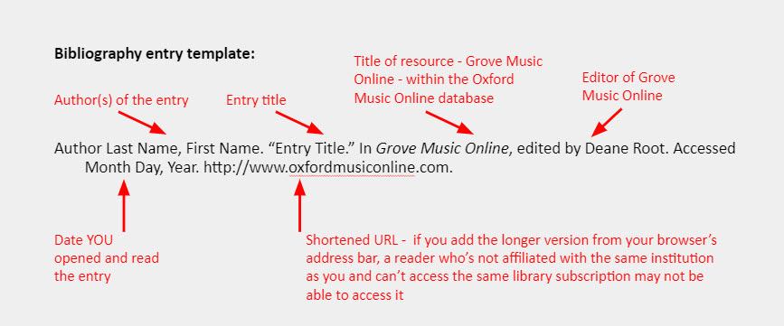 """Bibliography entry template: Author Last Name, First Name. """"Entry Title."""" In Grove Music Online, edited by Deane Root. Accessed Month Day, Year. http://www.oxfordmusiconline.com. [Arrows point to individual elements of the template and are accompanied by notes that read: """"AuthorEntry title(s) of the entry,"""" """"Entry title,"""" """"Title of resource - Grove Music Online - within the Oxford Music Online database,"""" """"Editor of Grove Music Online,"""" """"Date YOU opened and read the entry,"""" and """"Shortened URL -  if you add the longer version from your browser's address bar, a reader who's not affiliated with the same institution as you and can't access the same library subscription may not be able to access it.""""]"""