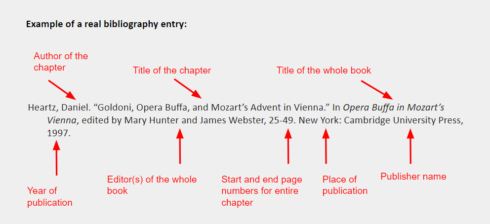 """Part of a larger whole bibliography entry example: Heartz, Daniel. """"Goldoni, Opera Buffa, and Mozart's Advent in Vienna."""" In Opera Buffa in Mozart's  Vienna, edited by Mary Hunter and James Webster, 25-49. New York: Cambridge University Press, 1997. [Accompanying the example are arrows pointing to each element in the citation and labels describing what that element is.]"""