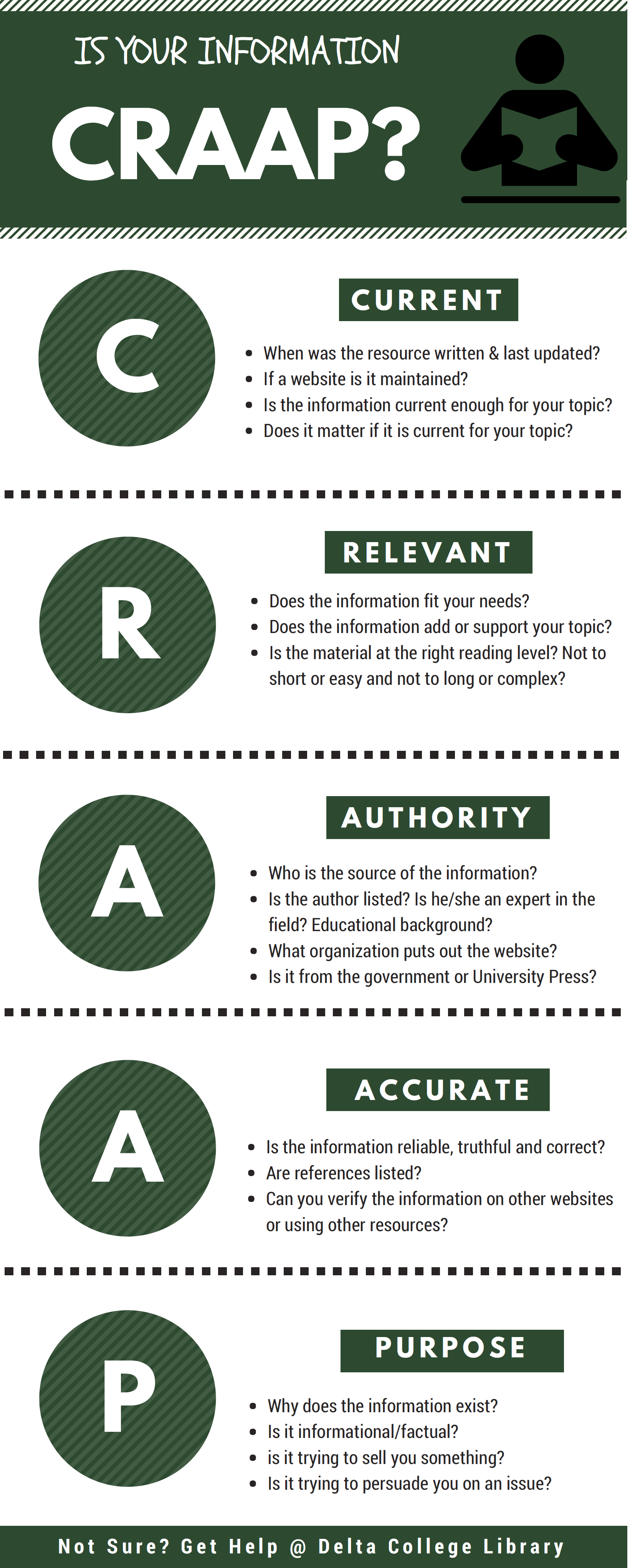 CRAAP Infographic describes looking at Currency, Relevency, Authority, Accuracy and Purpose in critically evaluating information resources