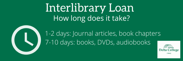 Interlibrary Loan graphic How long does it take?