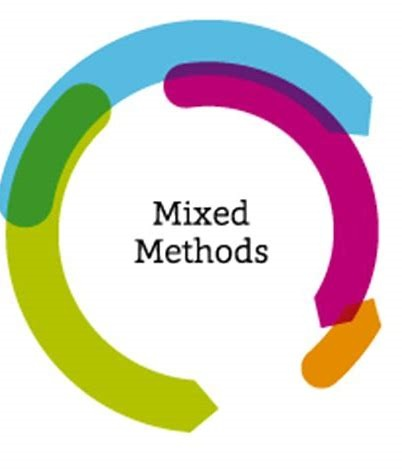 picture of several arrows in circle with text stating mixed methods
