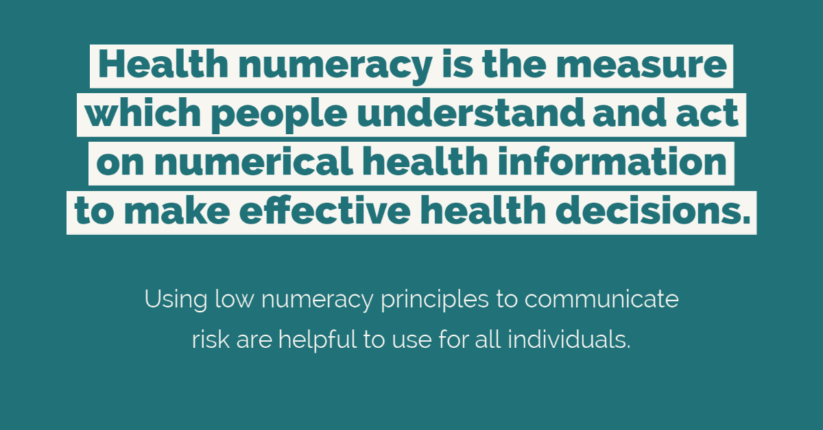 Health numeracy is the measure which people understand and act on numerical health information to make effective health decisions. Using low numeracy principles to communicate risk are helpful to use for all individuals