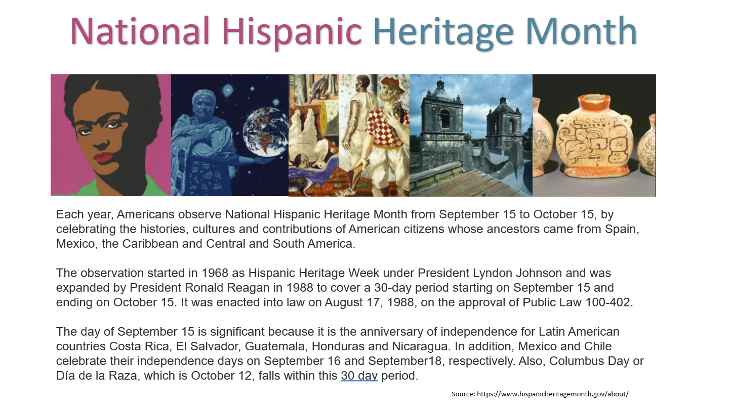 Multiple images related to Hispanic heritage and text taken from https://www.hispanicheritagemonth.gov/about/.