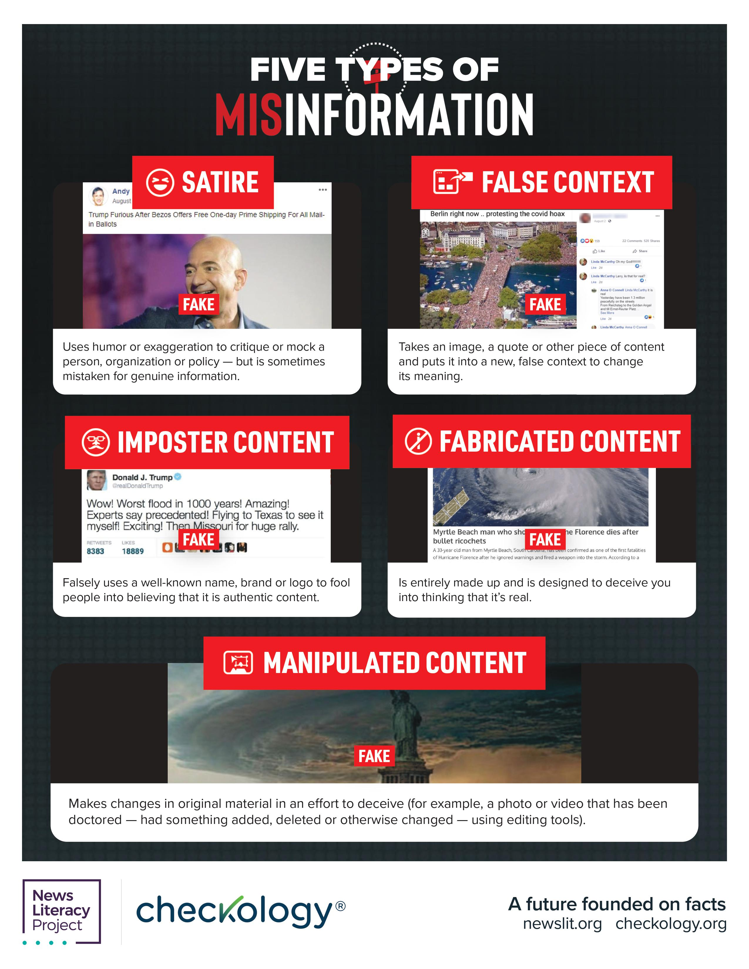 Five Types of Misinformation. Click for more information.