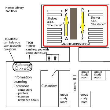 library map with call number directions