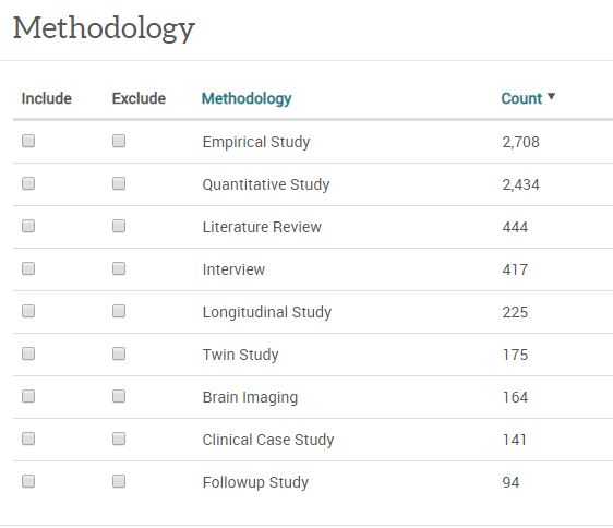 Image of methodology examples from PsycINFO