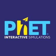 PhET Math Simulations