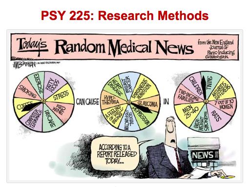 PSY 225: Research Methods