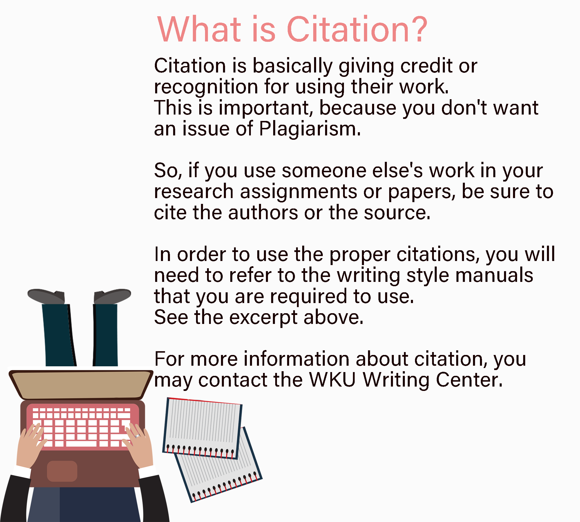 Infographic image explaining citation and how it is used. Text only transcript of the infographic image is provided underneath the image.