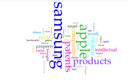 Word cloud generated using Voyant Tools