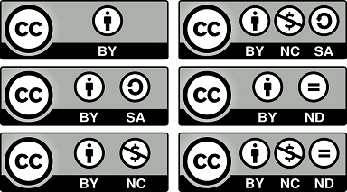 Creative commons licenses icons