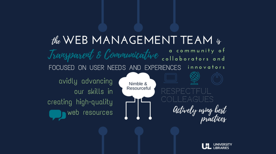Web Management Team, WE ARE:  A community of collaborators and innovators. Focused on user needs and experiences. Actively using best practices. Respectful colleagues. Nimble, resourceful, responsive.  Transparent and communicative. Avidly advancing our skills in creating high-quality web resources.