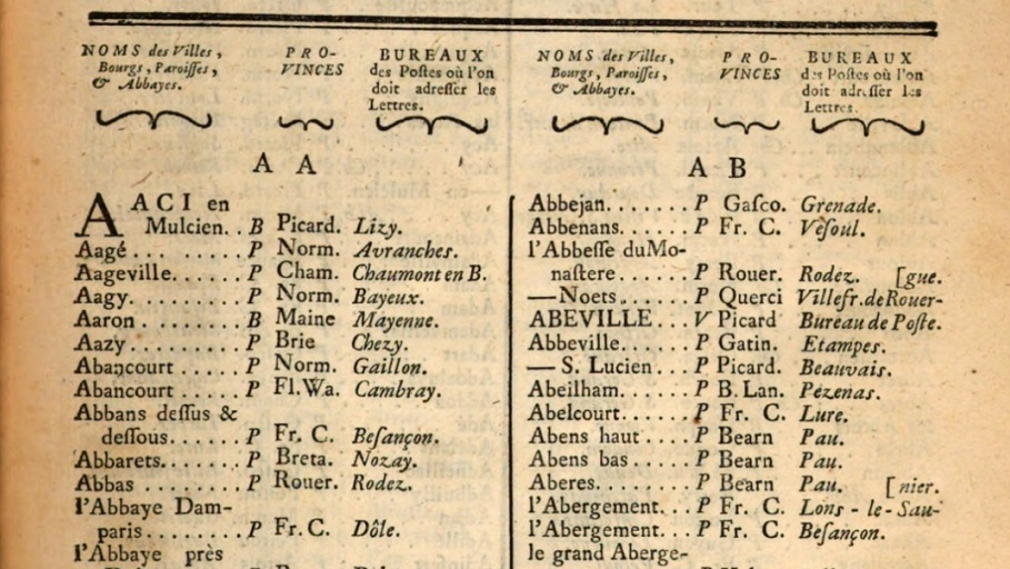 Image from beginning of alphabetical listing of cities and towns in Dictionnaires des Postes, showing names of places beginning with letter A and indicating applicable province and post office for each.