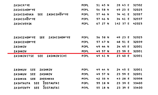 Image of part of a page of the U.S. Board on Geographic Names gazetteer for the U.S.S.R. in 1970, showing latitudes and longitudes for place names beginning Zash, including Zashkov.