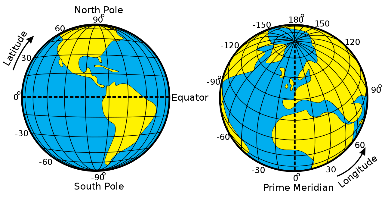 Diagrams of the earth showing latitude and longitude in relation to the poles and equator