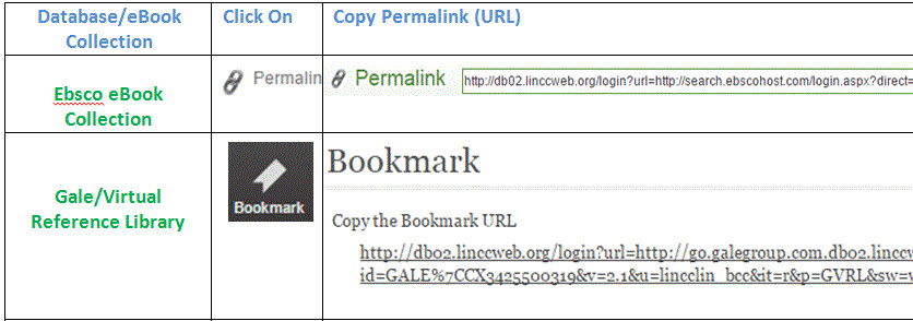 Permalink options for two EFSC eBook collections