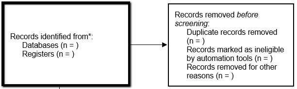 Records identified from databases or registers