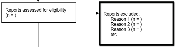 Reports excluded, with reasons for exclusion and number