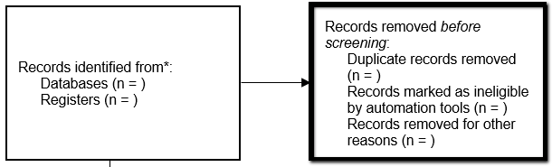 Records removed before screening: duplicates, automation tool exclusions, or other reasons