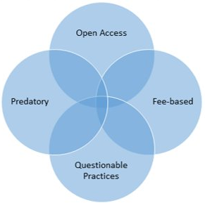 Diagram about open access characteristics