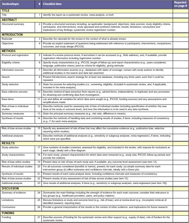PRISMA checklist
