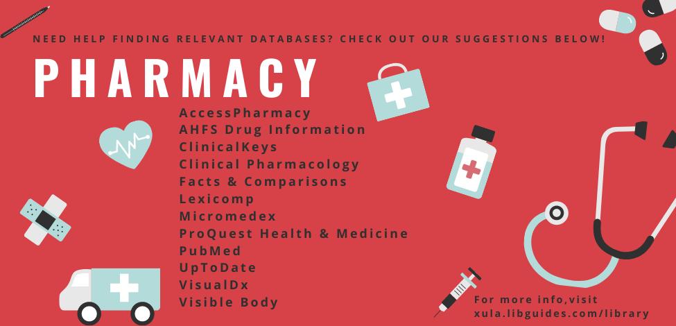 Pharmacy Databases