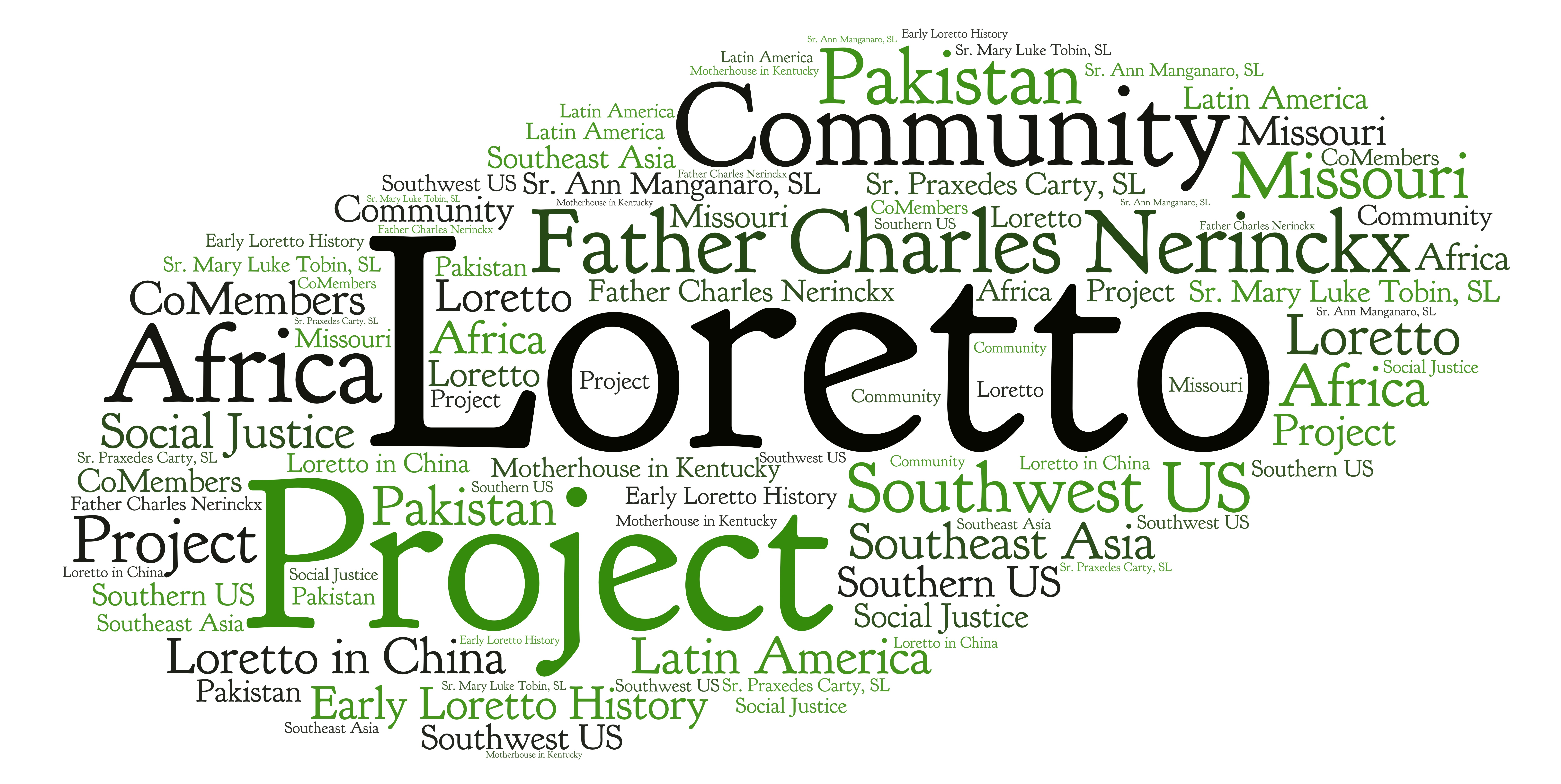 Wordle image of words related to Loretto Project Packets