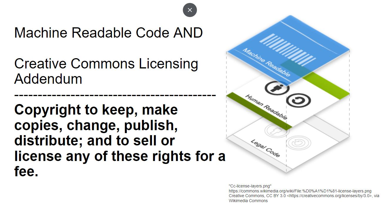 Creative Commons License adds legal permission by owner
