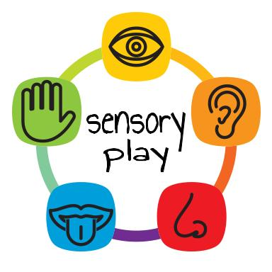 Sensory Play for Pre-K, Toddlers and up