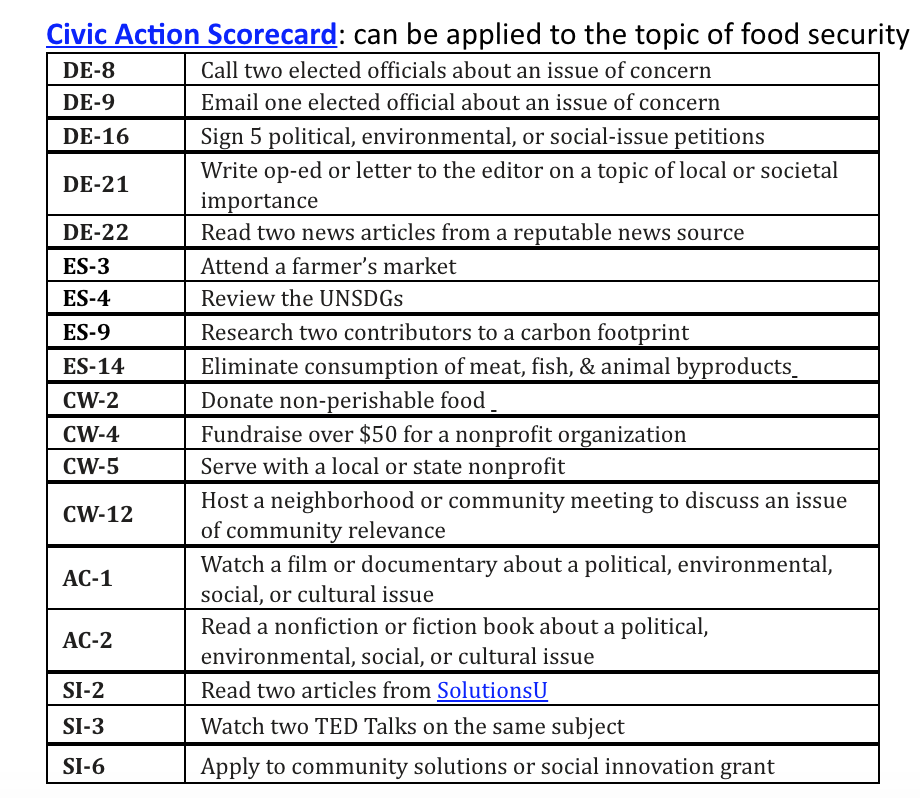 Civic action Score Card - image