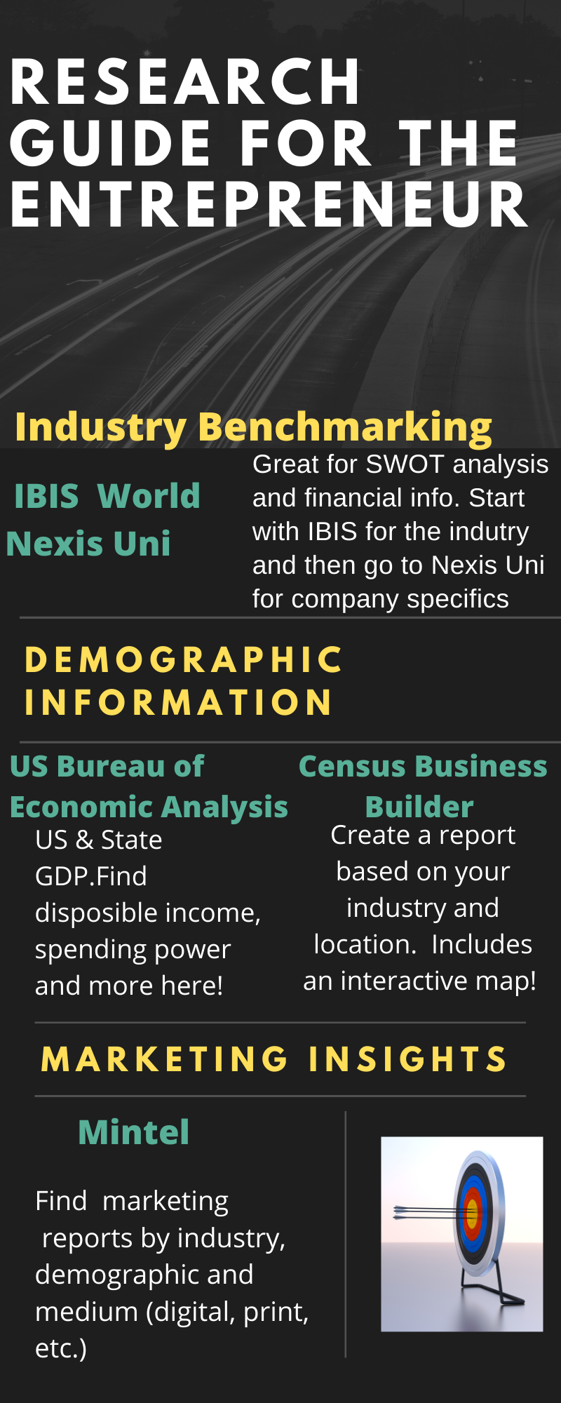 Infographic: Research Guide for the entrepreneur. Check out IBIS World & Nexis Uni for industry and company information, look at several US census bureau websites for demographic information and use Mintel to find marketing information.