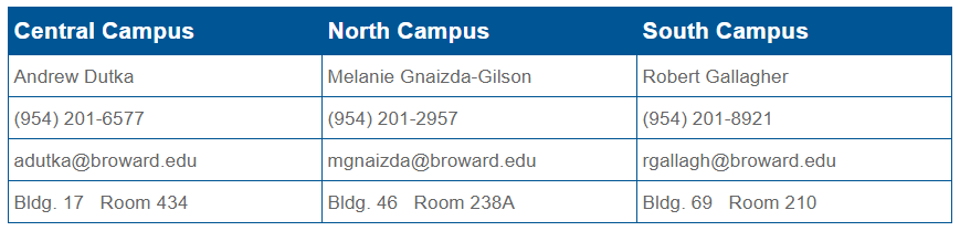 BC Pride campus contacts at Broward College. Andrew Dutka ​Melanie Gnaizda-Gilson​ Robert Gallagher​ (954) 201-6577 (954) 201-2957​​ (954) 201-8921 ​adutka@broward.edu mgnaizda@broward.edu rgallagh@broward.edu​ ​Bldg. 17   Room 434 ​Bldg. 46   Room 238A​ ​Bldg. 69   Room 210