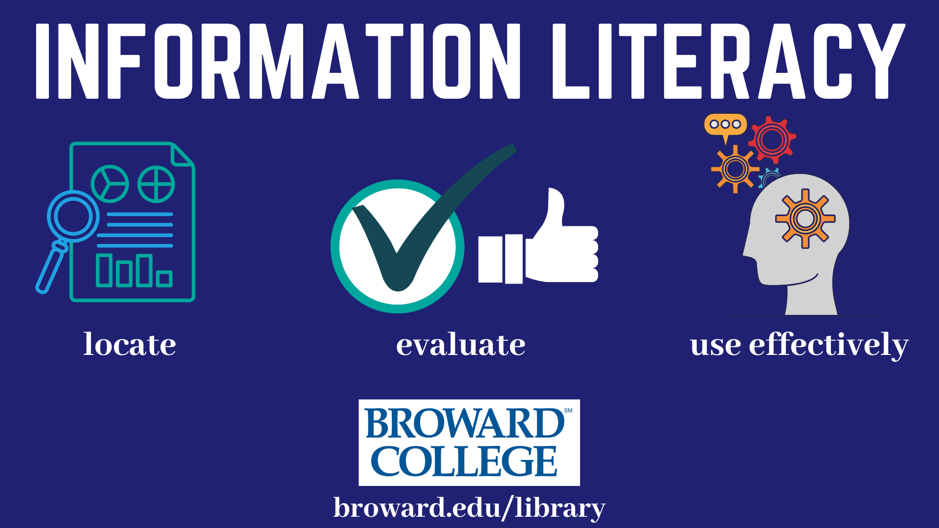 Information literacy - locate, evaluate, use effectively