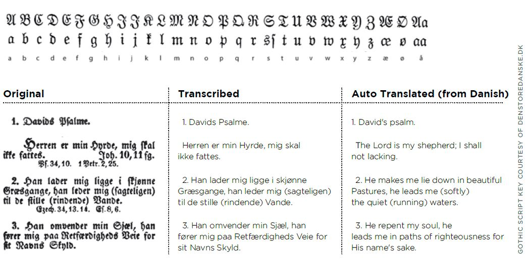 Second part of Dale Hovland article from fall 2016 NAHA newsletter: Gothic alphabet and sample translations