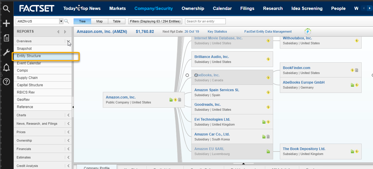 Screenshot FactSet - Entity structure