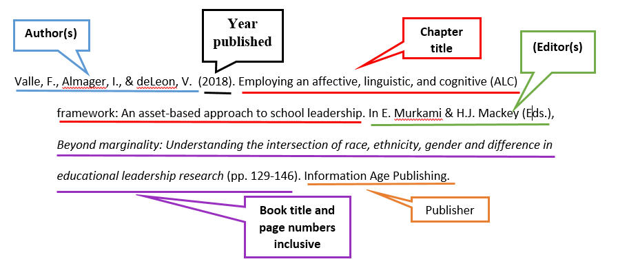 How to cite a book chapter in an edited book in APA 7th edition