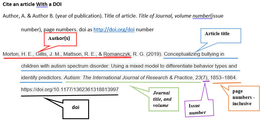 Example of how to cite an article with a doi in APA 7th edition