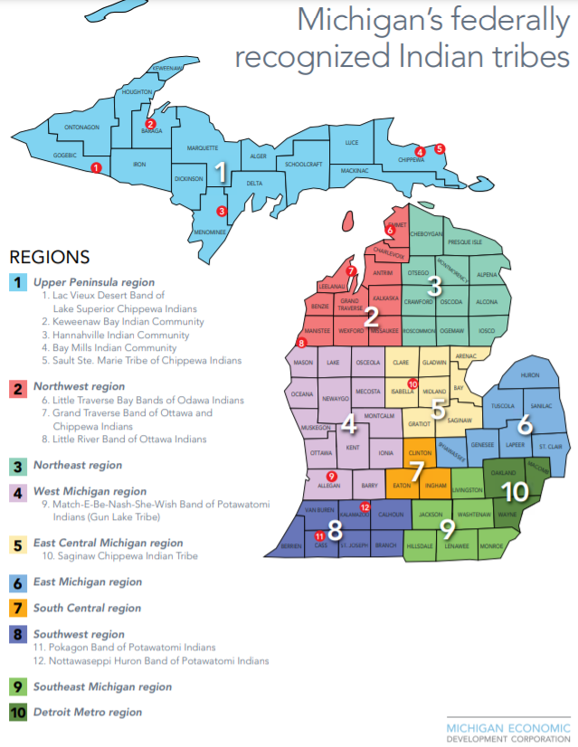 Michigan's Federally Recognized Tribes