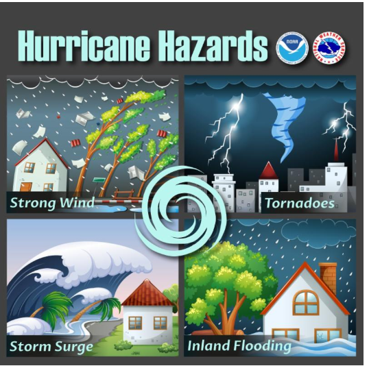 Hurricane Hazards Image