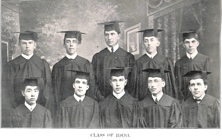 Graduating class of 1903