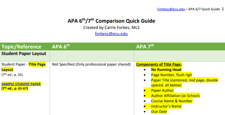 Screenshot of the APA 6th/7th Comparison Quick Guide